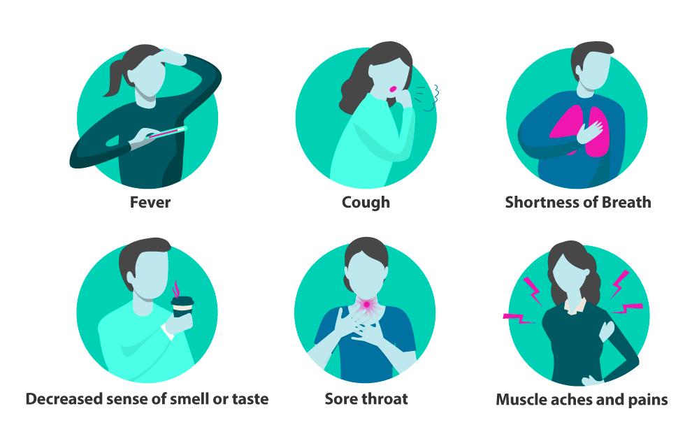Image for COVID-19 symptoms