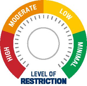 Risk gauge Image