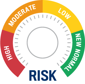 Risk gauge Image